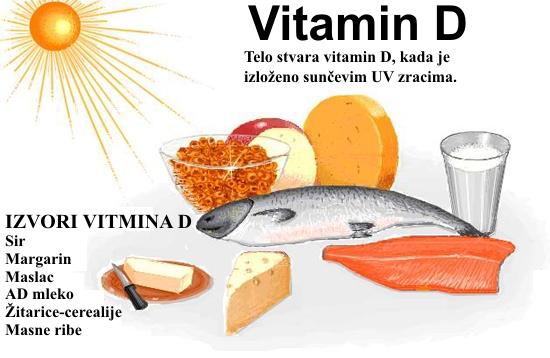 Izvori vitamina D